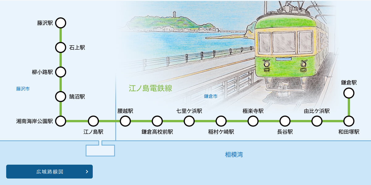 """Enoden"" route map"